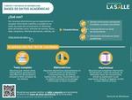 Infografía: Bases de Datos Académicas