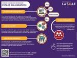 Infografía: Citas y Referencias Estilos Bibliográficos