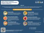 Infografía: Repositorio Institucional Ciencia Unisalle