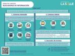 Infografía: Buscadores de Información