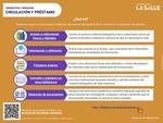 Infografía: Circulación y Préstamo
