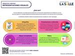 Infografía: Representaciones Visuales
