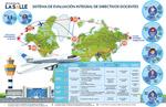 Sistema de Evaluación Integral de Directivos Docentes by Académica, Vicerrectoría